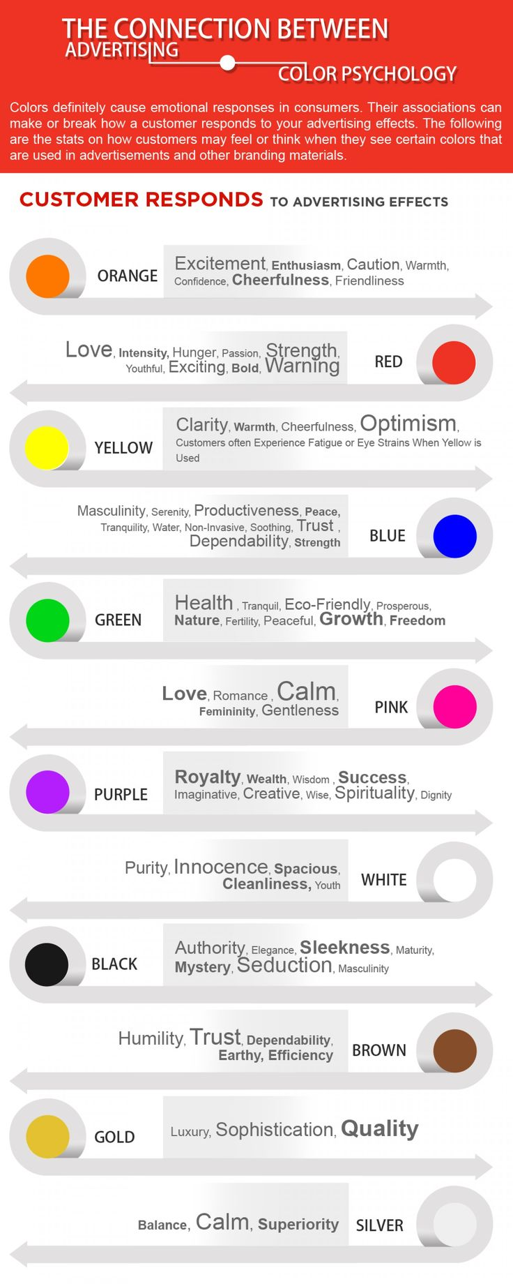 The Connection between #Advertising and #Color Psychology. You'll need this for social media marketing