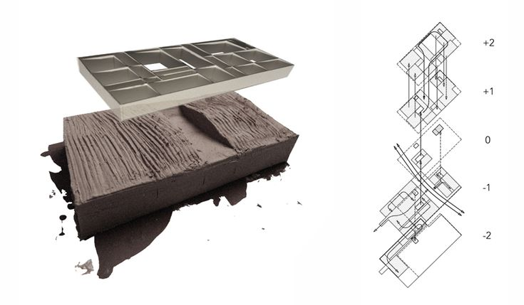 A museum for the 20th Century, Berlin A draftworks and dkwerkraum collaboration. Concept model and diagram