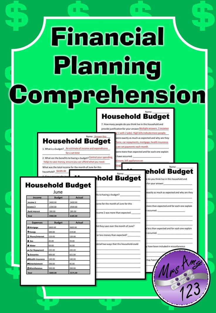 This activity takes a simple financial plan (household budget) and give students a range of questions about it from literal (right there) questions to 'what is a budget' and 'how could the family save more money'. 5 pages for $2!