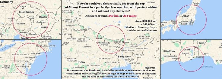 How far could you see from the top of Mount Everest, assuming that you had perfect vision and no obstacles? (with 4 examples for comparison) [OC] [1246x446] : MapPorn