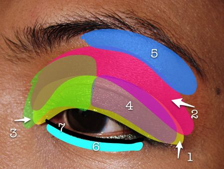 Eye Map - Complexed Look