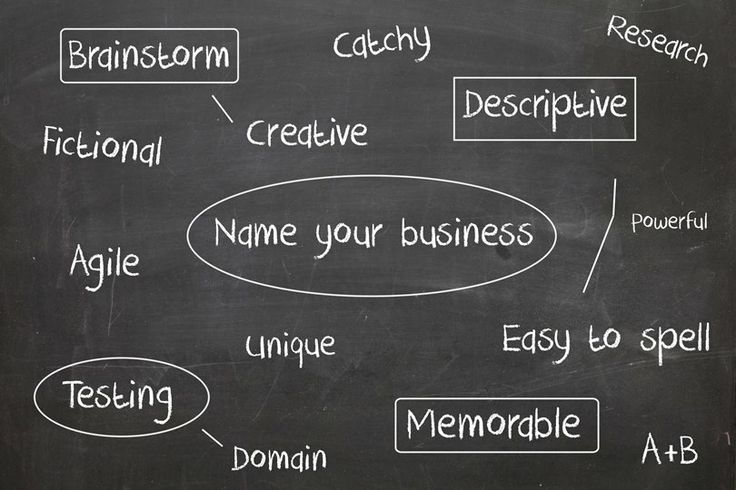 How to choose a brand (or business) name