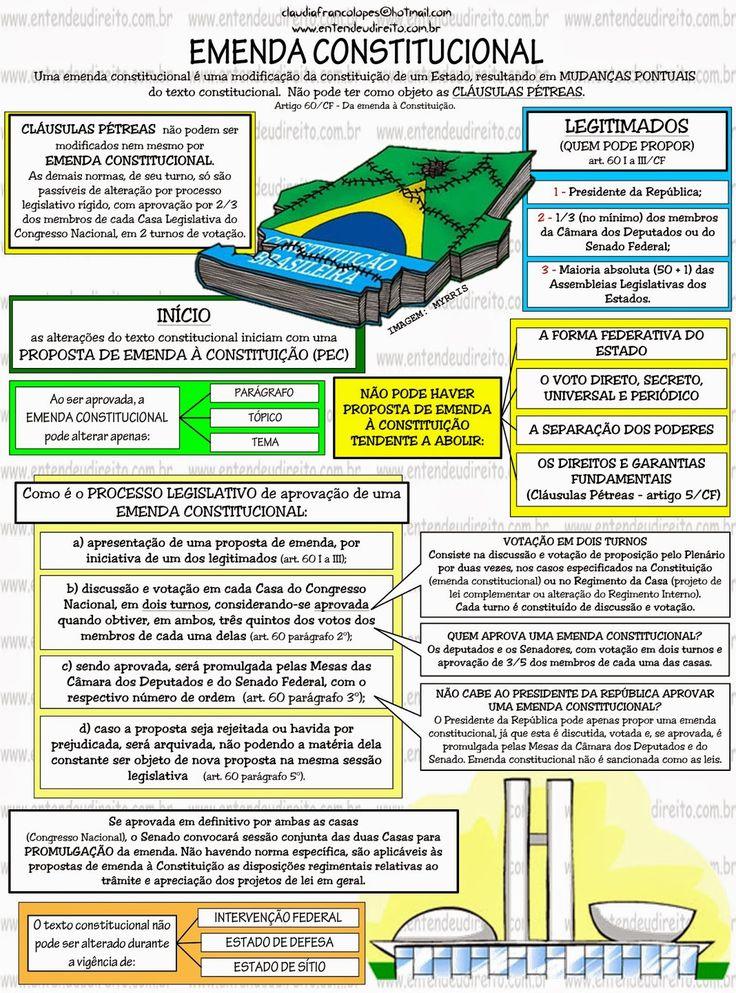 ENTENDEU DIREITO OU QUER QUE DESENHE ???: EMENDA CONSTITUCIONAL