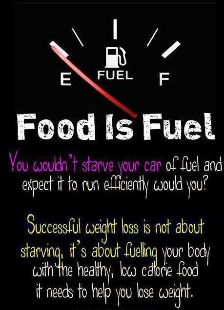 Shawn, not about weight loss, but the very fact about food is fuel for your body.