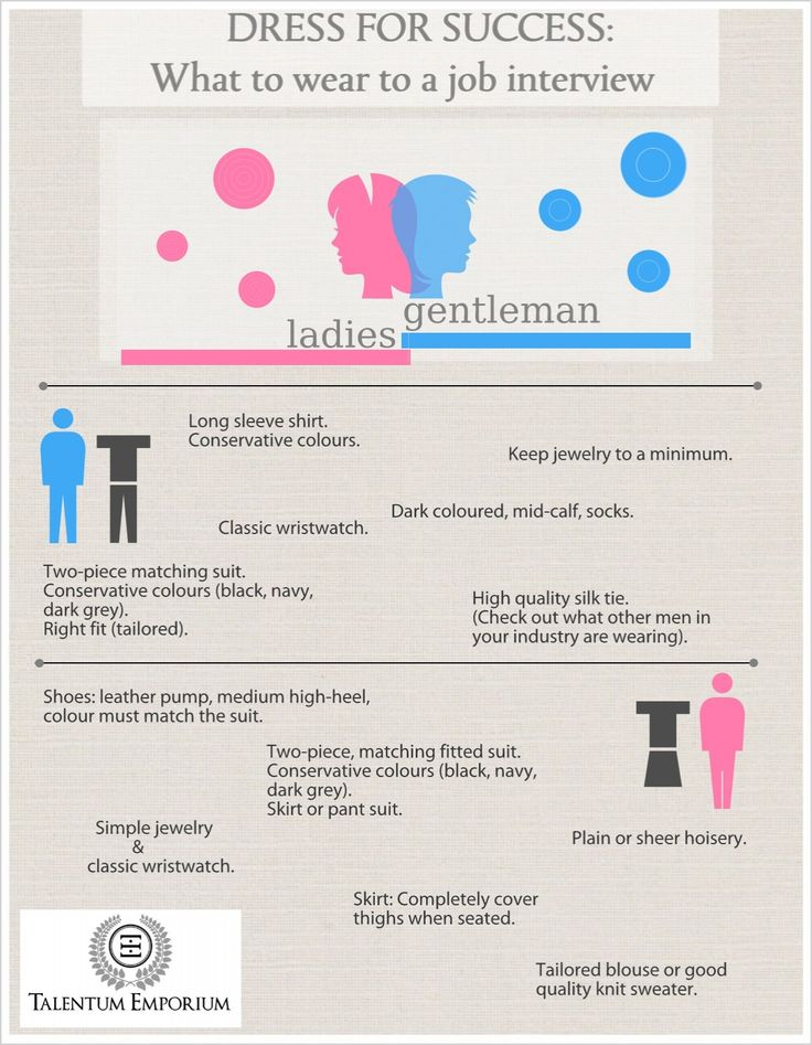 Cheat Sheet: What To Wear To  A Job Interview [infographic]