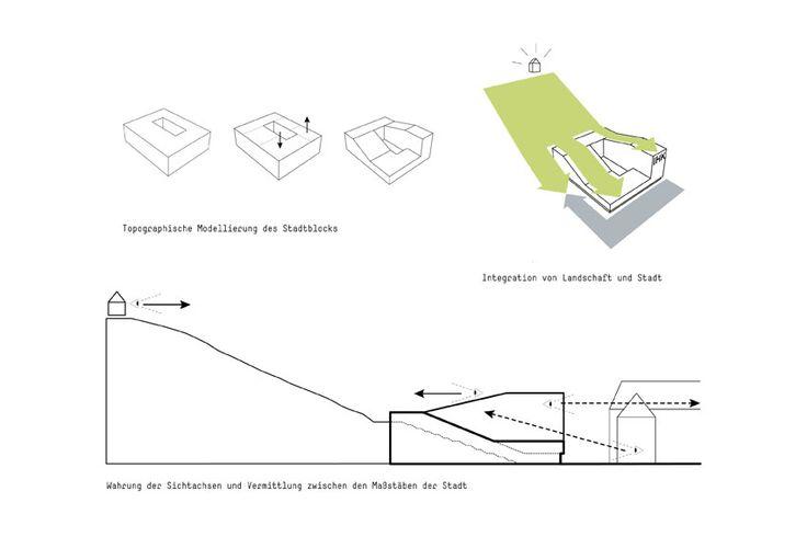 images of solar architecture diagram diagrams
