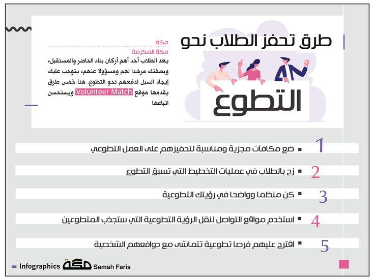 انفوجرافيك طرق تحفز الطلاب نحو التطوع انفوجرافيك التطوع صحيفة مكة Infographic Asos Volunteer