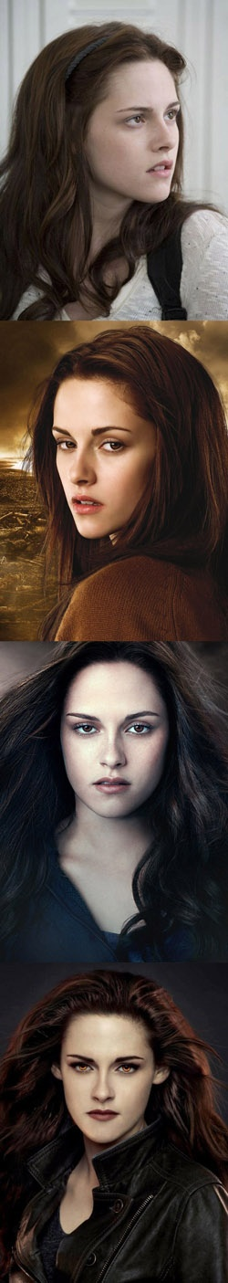 Twilight, New Moon, Eclipse and Breaking Dawn: The Evolution of Bella