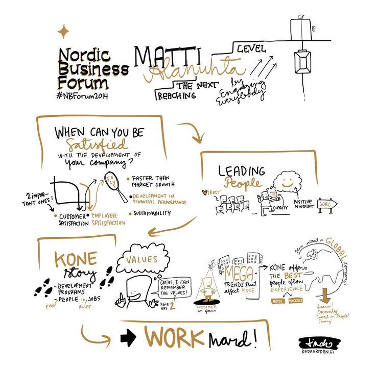 Sketchnotes about Matti Alahuhta's presentation at the #NBForum2014