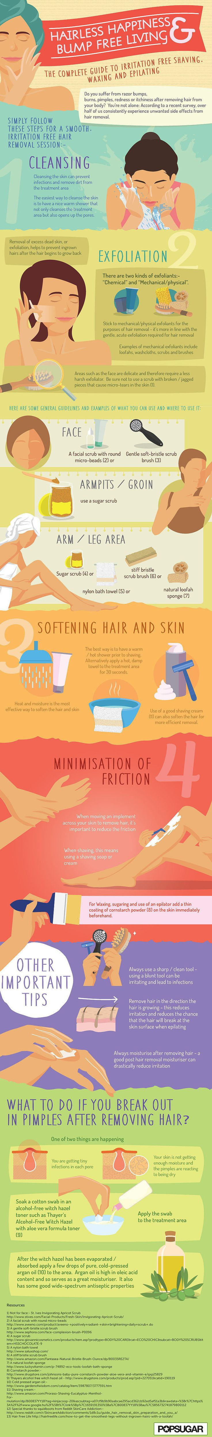 Tired of getting ingrown hairs? These beauty tips will ensure that your skin stays silky smooth and hair-free all Summer long!