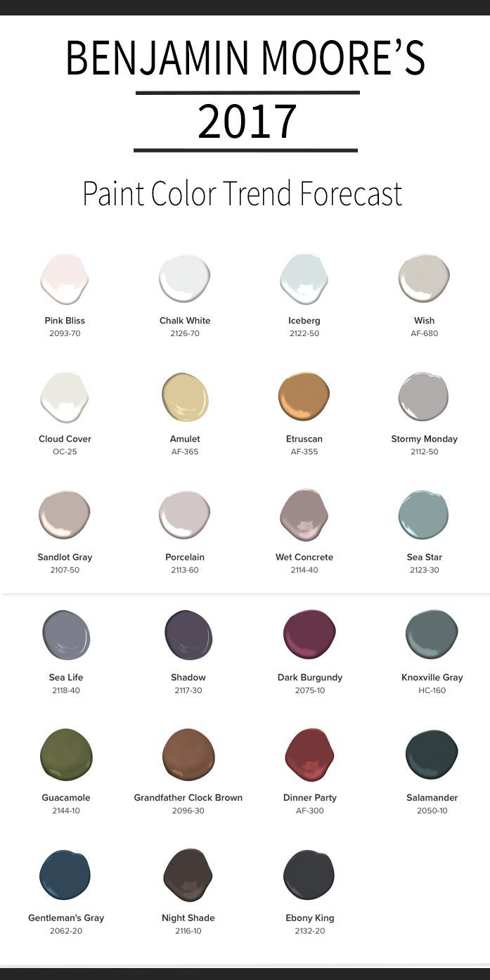 Click to see Benjamin Moore's 2017 Paint Color of the Year.  Paint color ide... - http://home-painting.info/click-to-see-benjamin-moores-2017-paint-color-of-the-year-paint-color-ide/