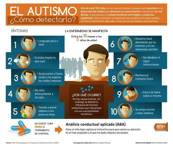 https://i.pinimg.com/736x/b3/fc/43/b3fc43661a7a7719f844cb7d9b8a604e--asperger-psychology.jpg