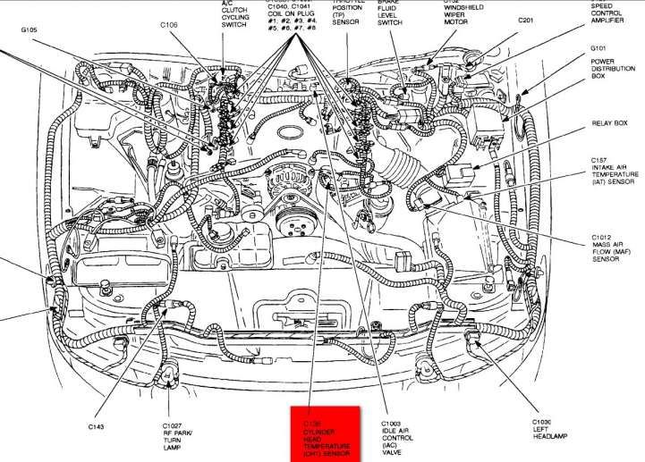 98 Lincoln Town Car Wiring Diagram And Lincoln Town Car Engine Diagram Automotive Electrical Lincoln Town Car Car Alternator Automotive Electrical