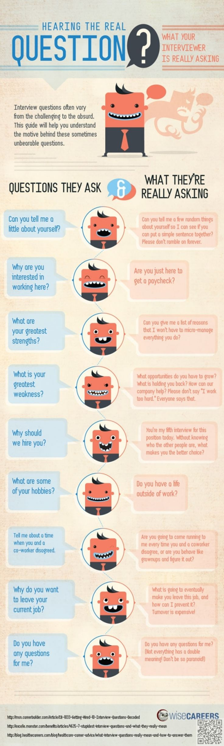 17 #Interview Infographics To Help You Land Your Dream Job .