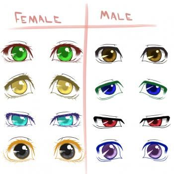 How to Draw Different Anime Eyes, Step by Step, Anime Eyes, Anime, Draw Japanese Anime, Draw Manga, FREE Online Drawing Tutorial, Added by BuiBui, June 28, 2013, 6:50:44 pm