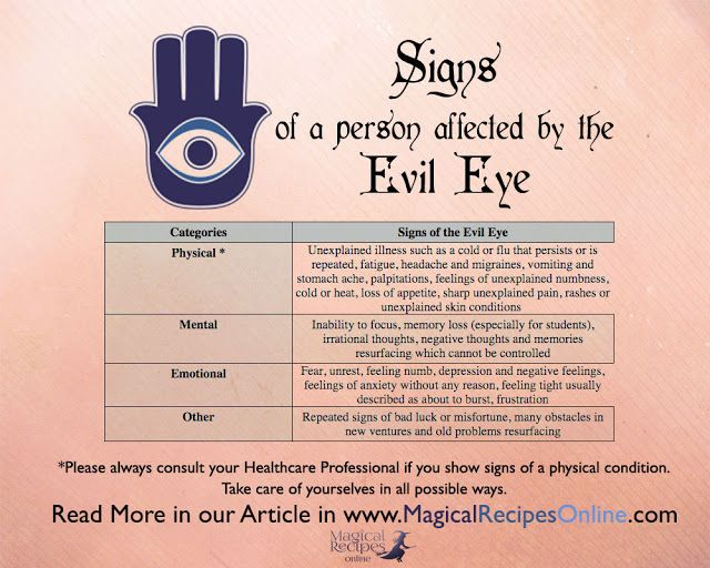 http://www.magicalrecipesonline.com/2015/09/evil-eye-what-is-it-how-to-protect-from.html
