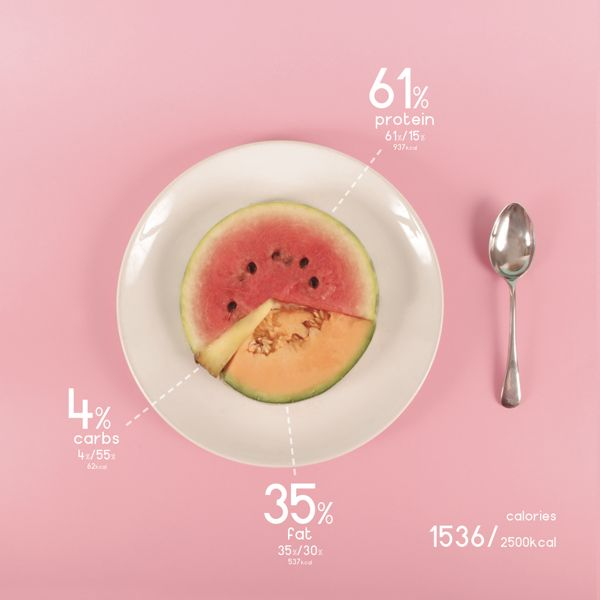 Designer Makes Beautiful Data Charts Of His Diet With Colorful Foods - DesignTAXI.com