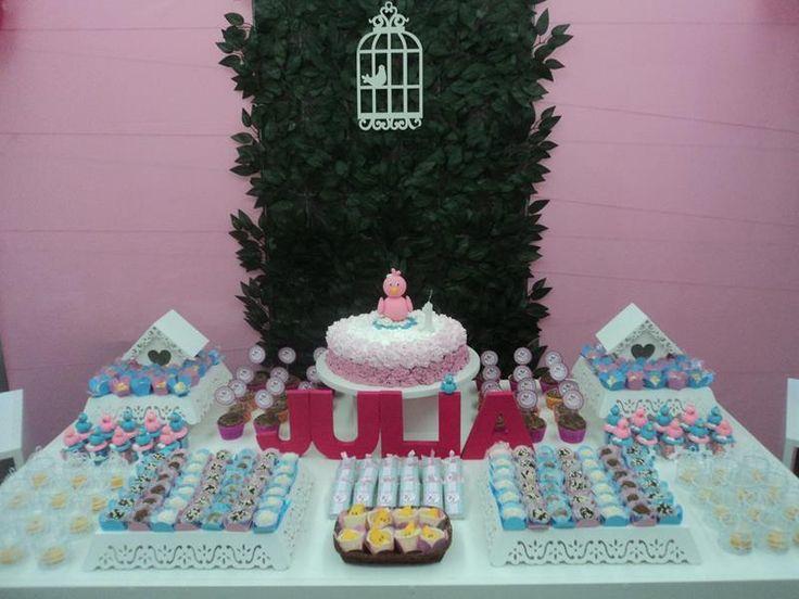 festa-tema-passarinhos-decoracao-de-festa-infantil.jpg (800×600)