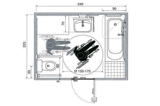 Les plans d'une salle de bains aménagée pour un fauteuil roulant