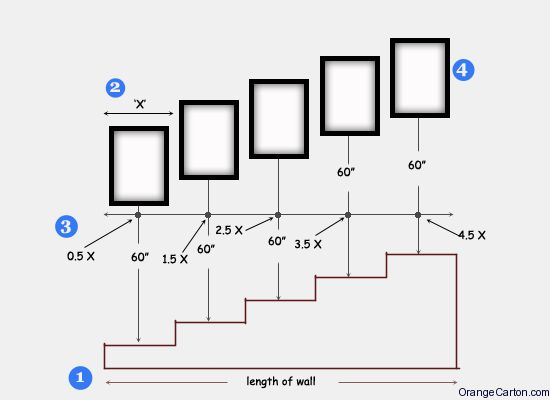 How To Hang Art On Wall best 25+ stairway wall decorating ideas on pinterest | stair decor