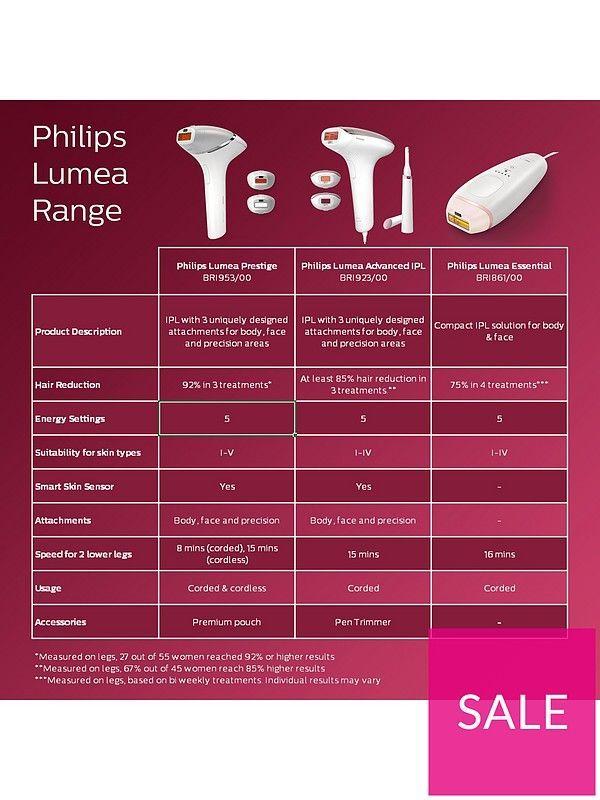 Bri95300 Hairfree Ipl Lumea Months Philips Prestige Smoothness Philips Philips Lumea Prestige Ipl 6 Months Of Hair Free Smoothness Bri953 00 Very C In 2020
