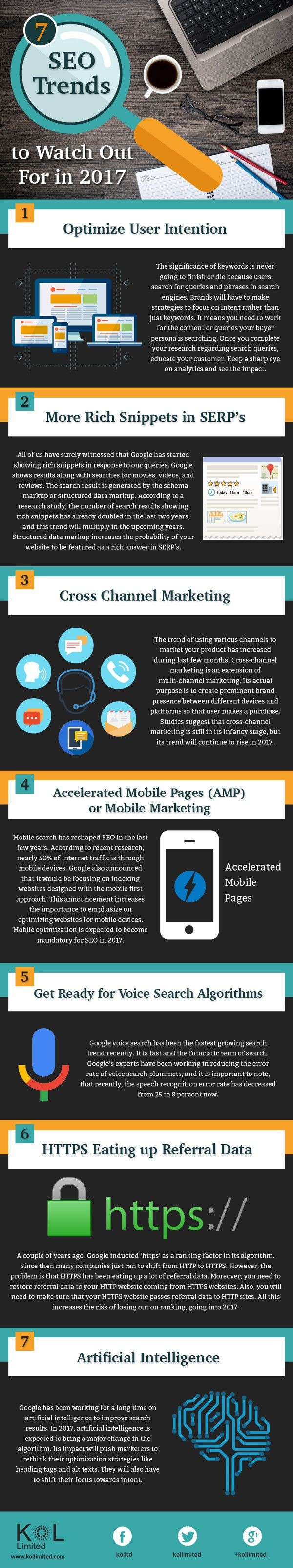 Accelerated mobile pages (AMPs) and rich snippets are just a couple of SEO must-haves if marketers want to keep up with SEO trends in 2017. See what other search trends marketers can expect.