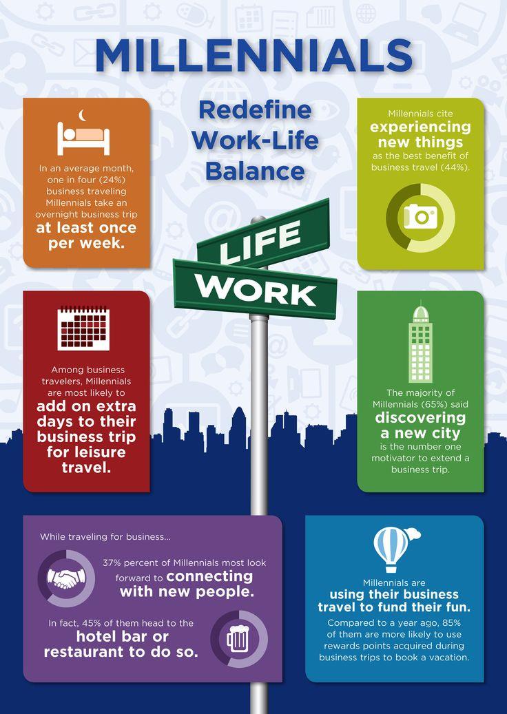 Millennials Take New Approach to WorkLife Balance
