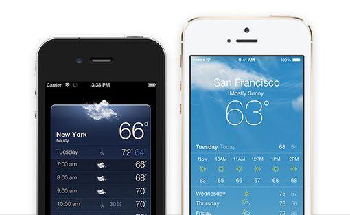 iOS 7 and Xamarin: Ready When You Are | Xamarin Blog