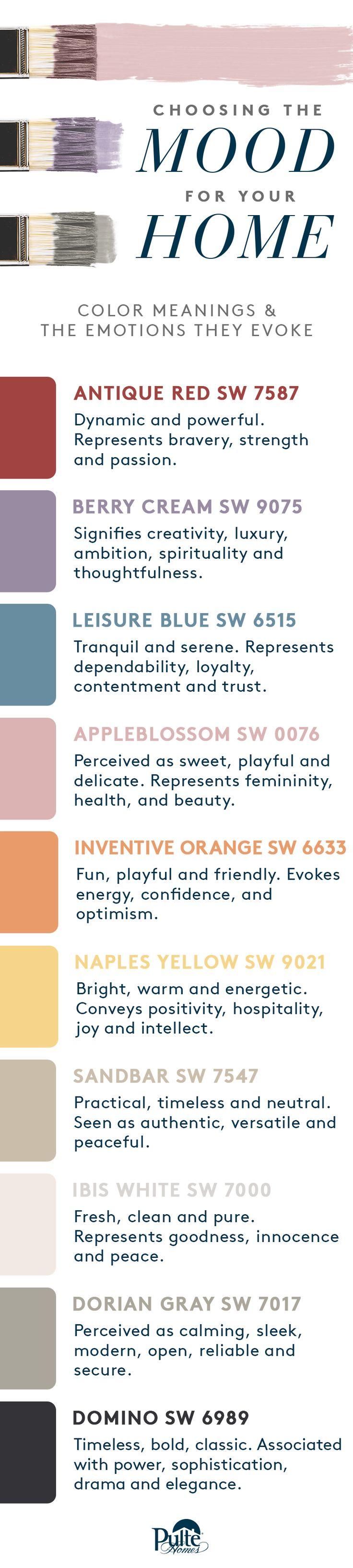 An understanding of color
