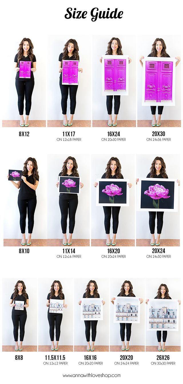 Handy size guide to printing your photos via annawithlove.com