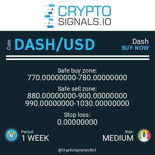 negoziazione crypto con leva