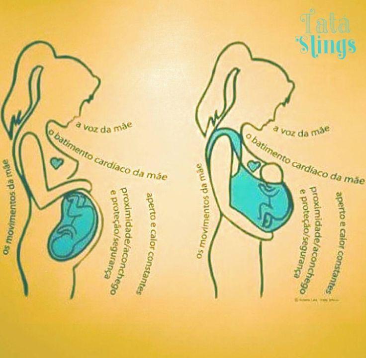 Adorei essa imagem e os dizeres também! só que as perninhas do bebê são indicadas ficarem para fora ;-)