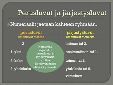 ▶ Numeraalit (video 3:11).