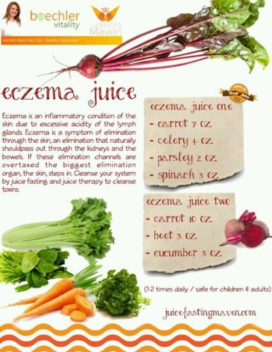 Eczema drink- I don't believe in detox diets, but I'd be willing to make some of these to enjoy throughout my day