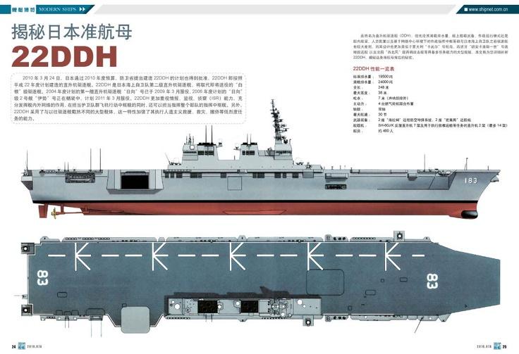 Japanese Navy