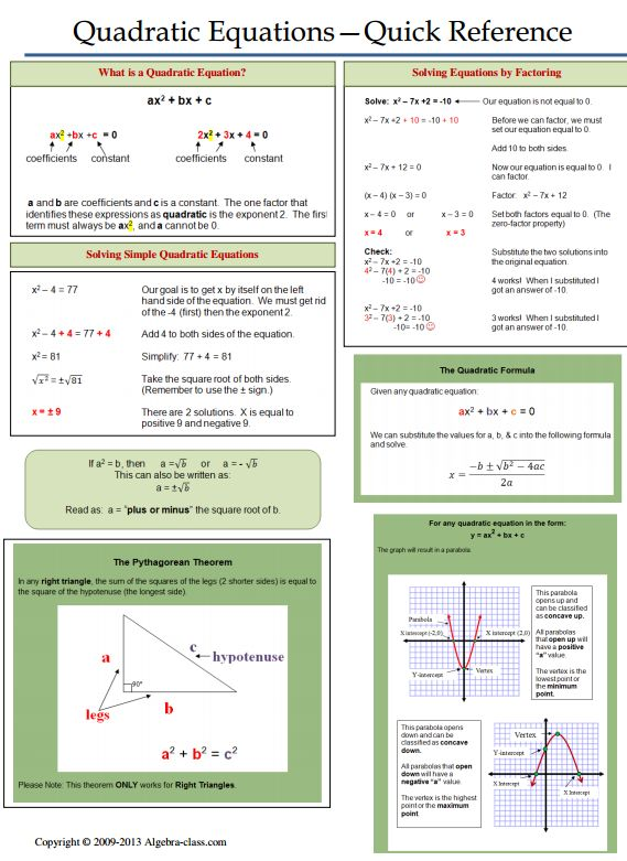 Quadratic Equations - Quick Reference