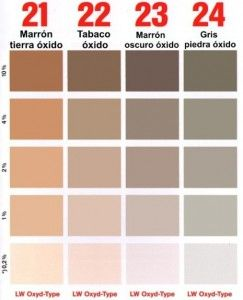 Best 25 carta de colores pintura ideas on pinterest - Paleta de colores para interiores ...