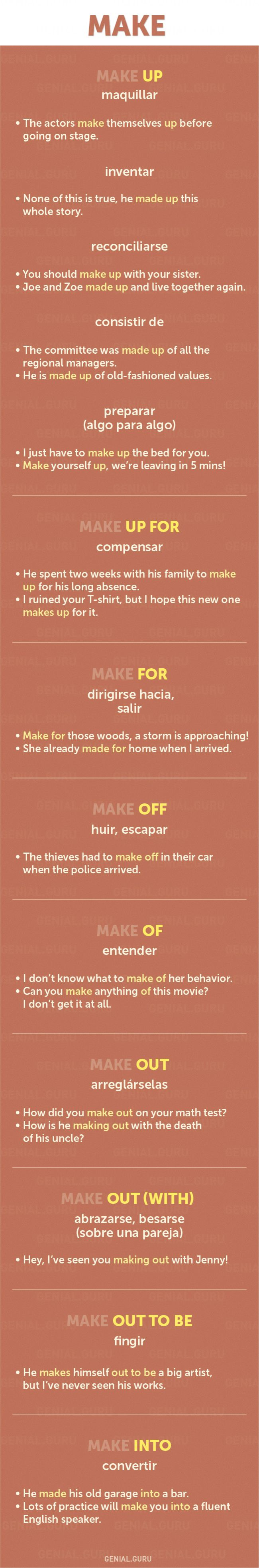 60+ frases con los verbos más necesarios en Inglés