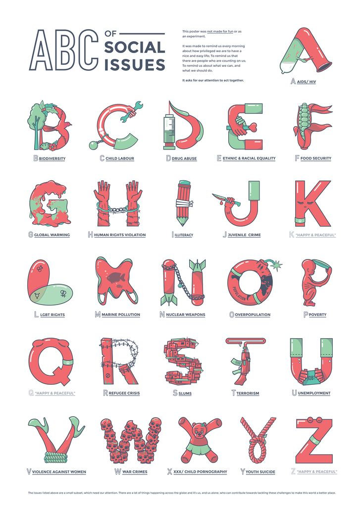 Un alphabet créatif qui illustre les plus grands problèmes sociaux