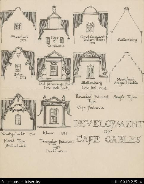Drawing of the development of Cape gables, depicting detail of the florid type, Stellenbosch (Meerlust 1776, Spier 1778 and Nooitgedacht 1774), the triangular pediment type, Drakenstein (Hoop of Constantia, old Parsonage (Paarl) late 18th century and Rhone 1795), the rounded pediment type, Cape Peninsula (Groot Constantia Jonker's House 1791 and Stellenberg late 18th century) and the simple types (Stellenberg and Noordhoek stepped gable).