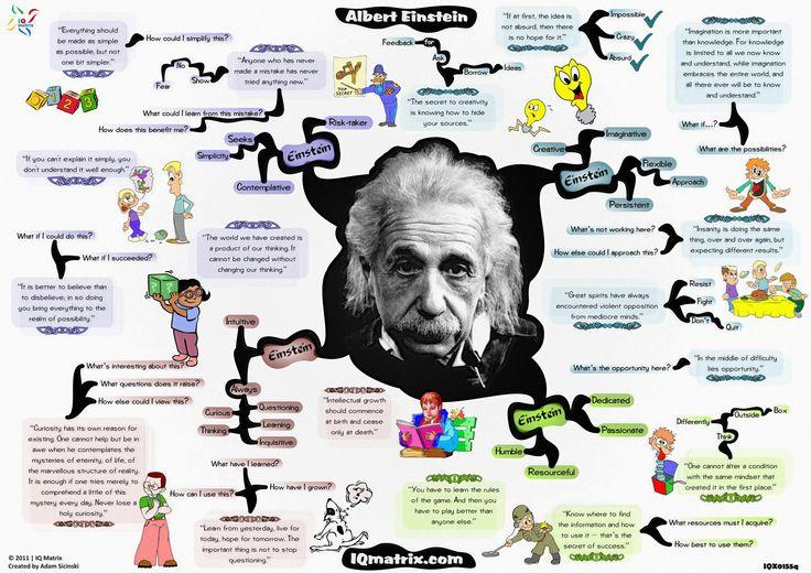 Conversations with Einstein