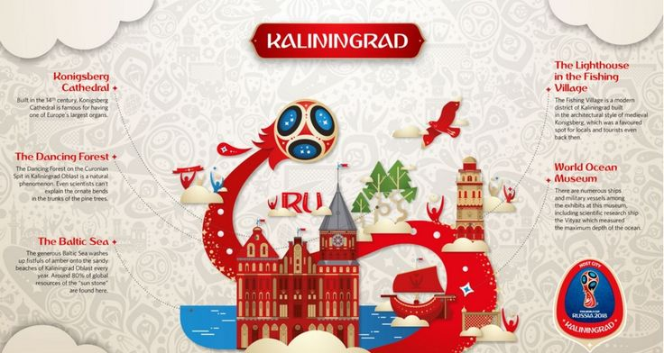 You can identify Kaliningrad by the Konigsberg Cathedral