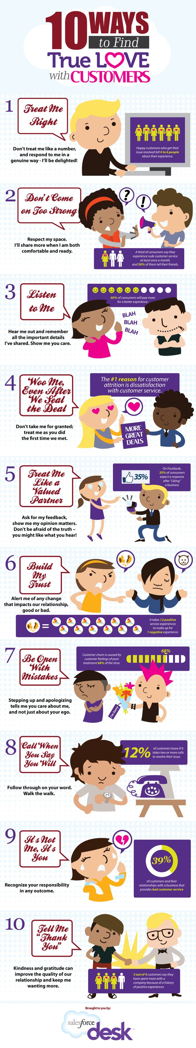 Customer Service Training: 10 Ways to find true love with Customers #infographic