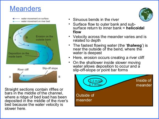 Best 14 River Patterns And Rocks Ideas On Pinterest River Rivers