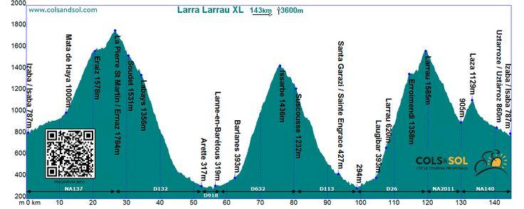 11 Larra Larrau long guide rail