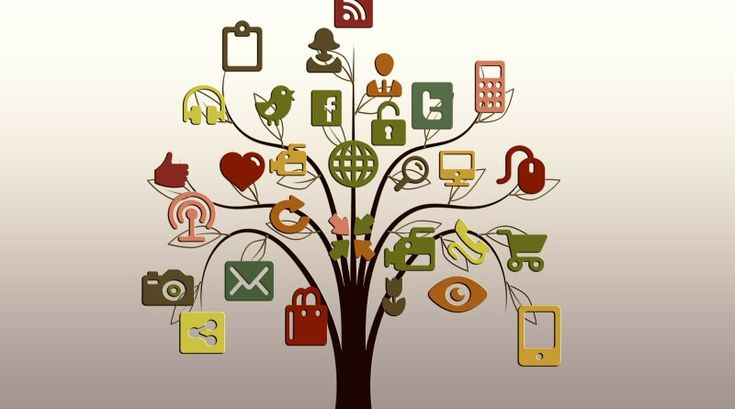 How Social Media helps in Business sale