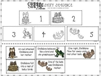 Stellaluna Story Sequencing More