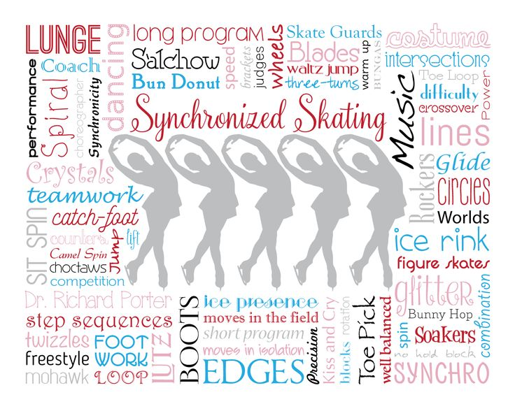 "Original artwork using words to describe ""Synchronized Skating"" -- Dress up a room in your home with this sports-themed print that details the many words for all things synchro like figure skater, choctaw, lutz, Richard Porter, and more. Come visit the Lexicon Delight Etsy store!"