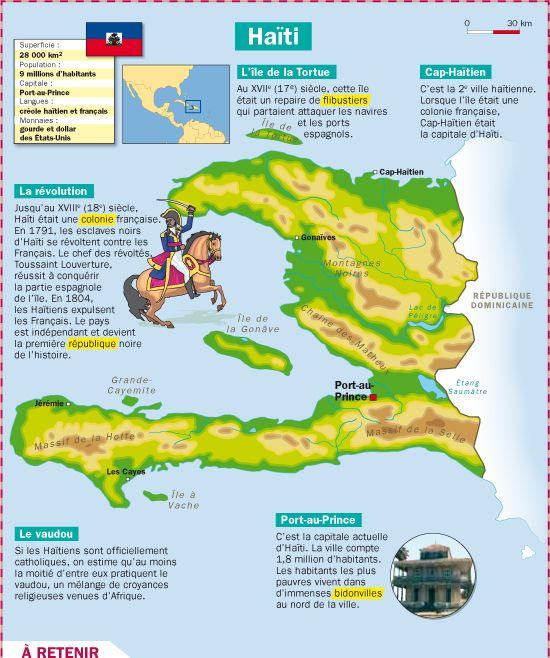 Fiche exposés : Haïti
