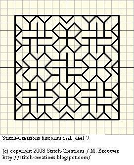 Blackwork Biscornu Side 17, designed by M. Brouwer (Anita), Stitch-Creations blogger.